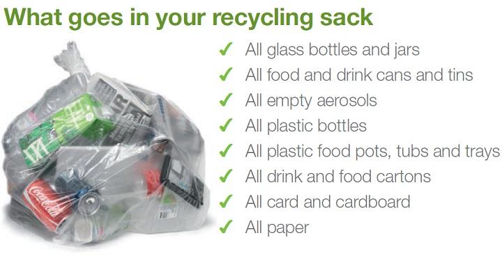 Recycle Week