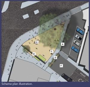 Scheme Plan Illustration_Numbered