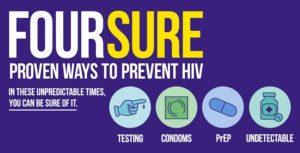 Four sure HIV prevention campaign December 2020